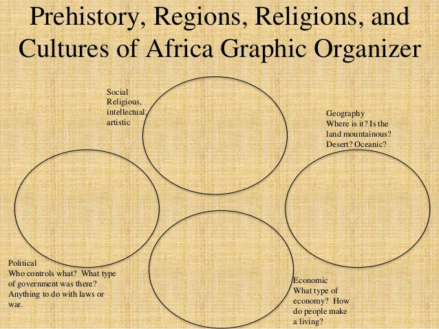 Prehistory, Regions, Religions,  and Cultures of Africa Quiz  1. Give two regions of Pre-historic Africa  2. How did Chris...