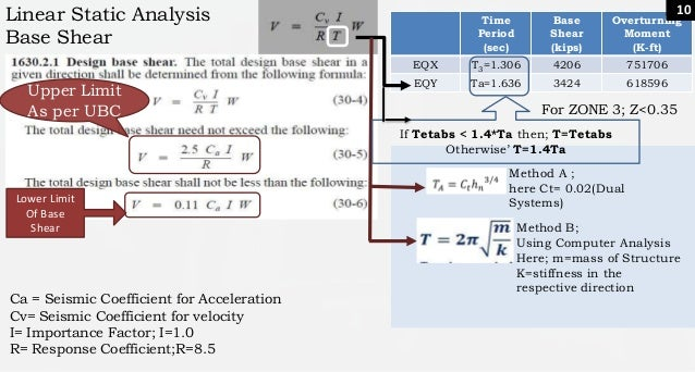 static analysis of uncertain structures Fields for static analysis of uncertain mechanical structures in the context of fuzzy finite element analysis the theoretic background of the concept is explained, and it is shown how it can be applied to represent dependency between parametric uncertainties further, the paper concentrates on the calculation of interval fields.