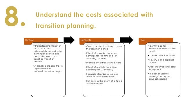 10 Key Steps to Law Firm Transition Planning