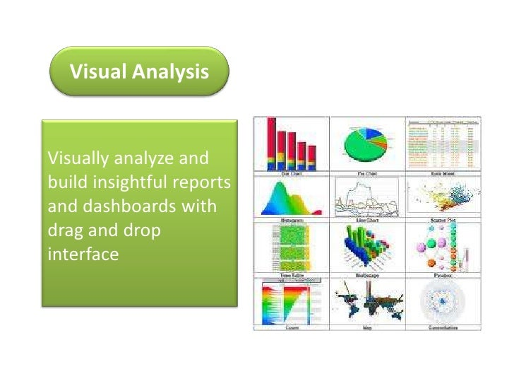 Visual Analysis<br />Visually analyze and build insightful reports and dashboards with drag and drop interface<br />