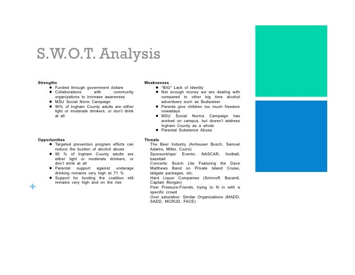 swot analysis for smirnoff Rtd tea and coffee market: 2017-2021 demand, trend, global key manufacturers & developments status analysis and industry forecast report.
