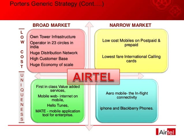 strategic planning of airtel