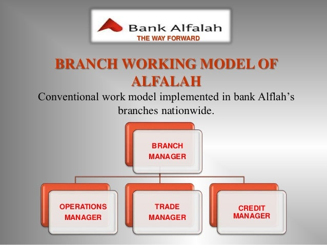hrm in bank alfalah Bank alfalah limited started it functioning on june 21st, 1992 in the form  banks  and some other employees for our hrm assignment and we.