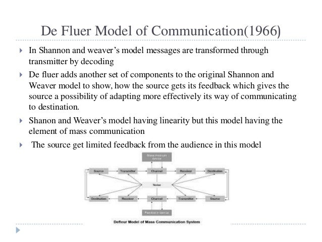 newcomb model communication Communication modelstry to break down the whole process inn order to make it easier to understandthey are not always as simple as they seem to befor it may be difficult for one to know how it works.
