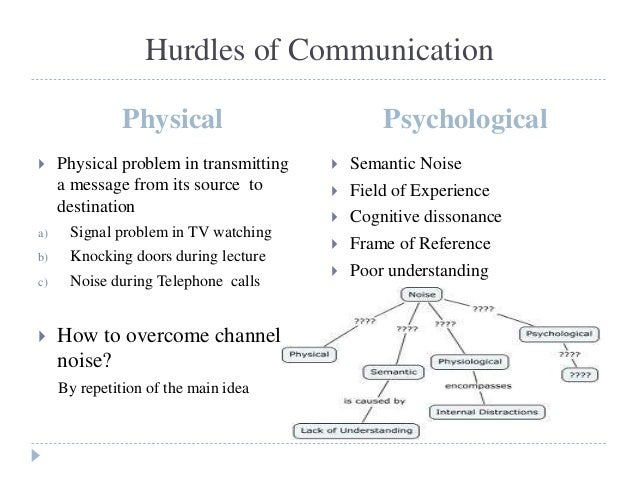 Principles in Communication: Communication is a Process