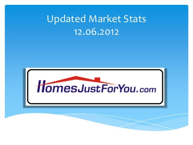 Updated Market Stats 12.06.2012