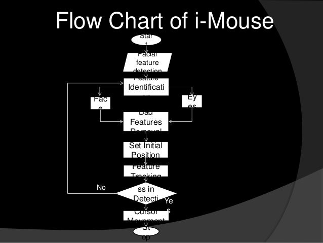 i-Mouse