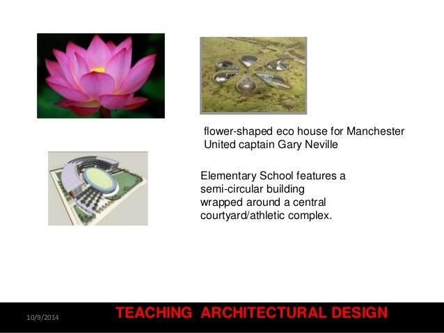 Architecture Design Exercises architecture design exercises teaching architectural 1092014 3