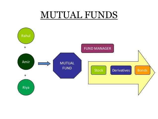 the definition of a mutual fund and how it works Find out exactly how mutual funds work and how you can leverage them to make you money  what the hell is a mutual fund.