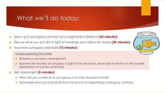 What we'll do today:  Draw up a surrogacy contract and negotiate in fishbowl (35 minutes)  Discuss what you just did in ...