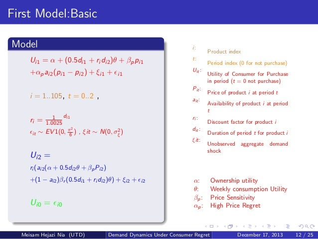 The Demand Theory Related to Consumer Demand Analysis