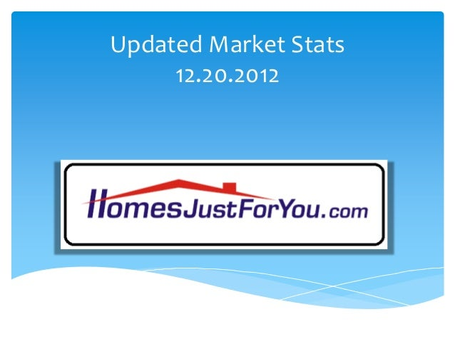 Updated Market Stats 12.20.2012
