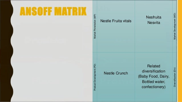 bottled water ansoff matrix To construct the bcg matrix, you need the following information:  bottled water  or juice), ie, the % change of revenue/sales/market size from.