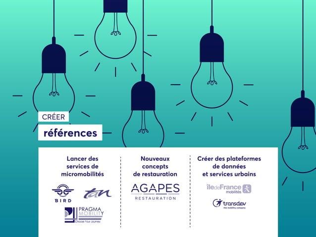 références CRÉER 15marches • 2019 Lancer des services de micromobilités Nouveaux concepts de restauration Créer des platef...