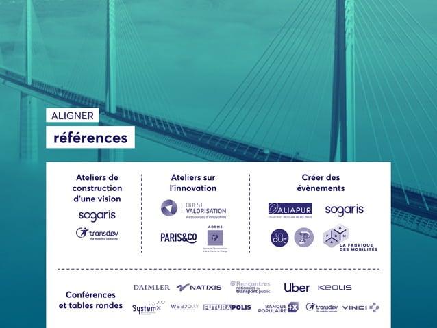 références ALIGNER Ateliers de construction d'une vision Conférences et tables rondes Ateliers sur l'innovation Créer des ...