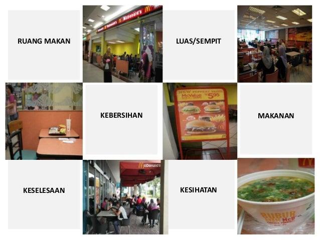 Kajian ke atas perniagaan restoran makanan segera di Taman Universiti