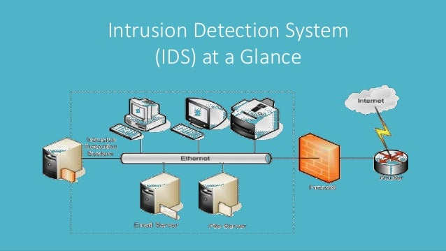 Intrusion Detection System (IDS) at a Glance