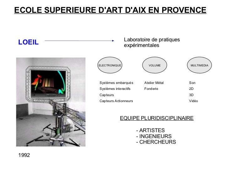 LOEIL ECOLE SUPERIEURE D'ART D'AIX EN PROVENCE Laboratoire de pratiques expérimentales ELECTRONIQUE VOLUME MULTIMEDIA Syst...