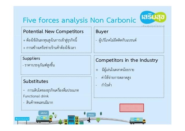 Five forces analysis CarbonicPotential New Competitors                    Buyer+ ต้องใช้เงินลงทุนสูงในการเข้าสู่ธุรกิจนี้ ...