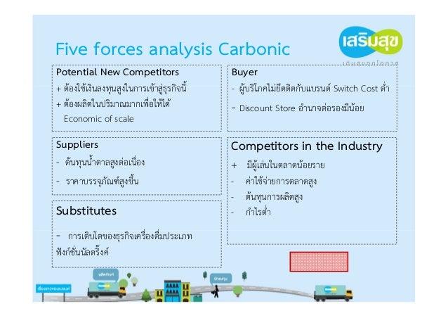 Competitor Analysis     ปี 2554          เสริมสุข         ไทยน้ําทิพย์   เป็บซี่ไทย    อาร์เจ      กรีนสปอต   (ล้านบาท)   ...