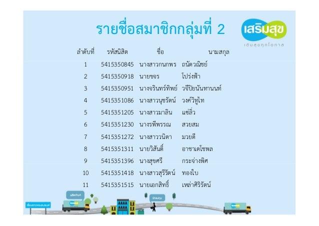 Case Study : Serksu Thailand