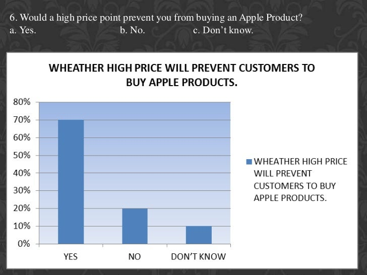 apple conclusion and recommendation Apple: another byte agenda strategic issue recommendation environmental analysis firm analysis options conclusion strategic issue apple is facing a projected decline in earnings per share in 2009 and must.