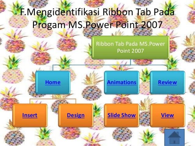 F.Mengidentifikasi Ribbon Tab Pada Progam MS.Power Point 2007 Ribbon Tab Pada MS.Power Point 2007 Home Insert Design Anima...