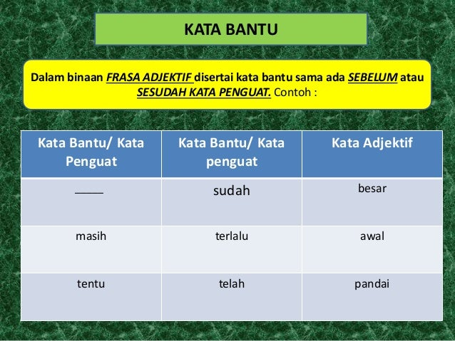Bahasa Melayu Penggal 2 Frasa Adjektif Dan Frasa Sendi Nama