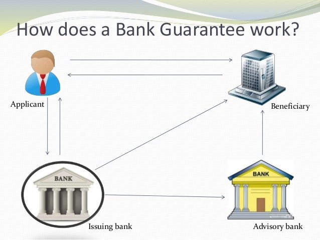 how to make a bank guarantee