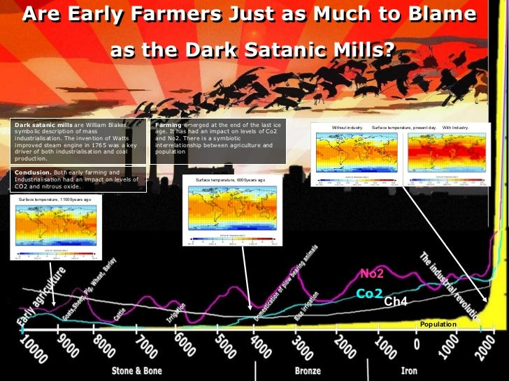 Are Early Farmers Just as Much to Blame  as the Dark Satanic Mills? Dark satanic mills  are William Blakes symbolic descri...