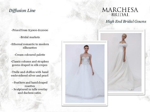 Fashion Brand Managment - Marchesa