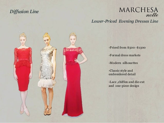 Fashion Brand Managment Marchesa