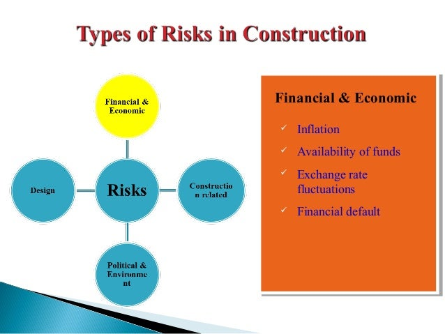 risk management in construction Overview construction financing is one of the riskiest, most complicated and sophisticated forms of lending, and experience matters cbre's construction risk management team guides investors and lenders through the complex process of construction financing, from pre- to post-construction.