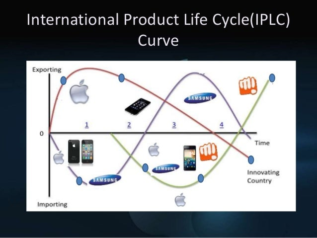 lifebuoy in india product life cycle strategies The product life cycle product life cycle is made based on the biological life cycle most projects goes through similar stages on the path from origin to completion johnson (2012) stated that product life cycle (plc) is a trend whereby a brand new and original product become out-of-date and gradually obsolete (johnson, 2012).
