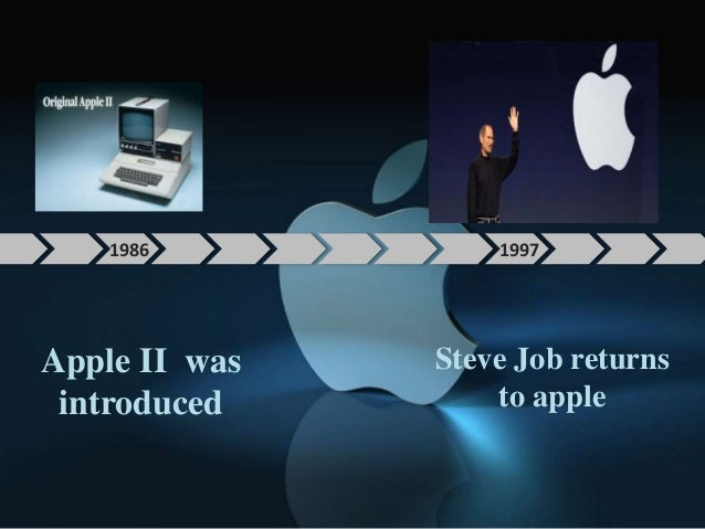 "corporate strategy apple inc The company's products have always been designed to be ahead of  apple  uses a retail strategy called ""minimum advertised price"" (or map."