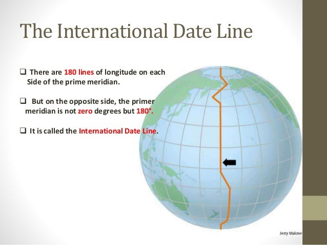 International date line definition