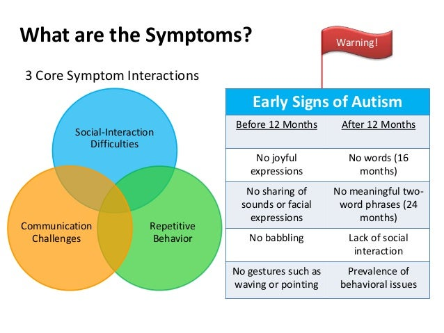 definition causes and symptoms of autism Because the disorder's symptoms vary so widely, a child showing these behaviors should be evaluated by a multidisciplinary team.