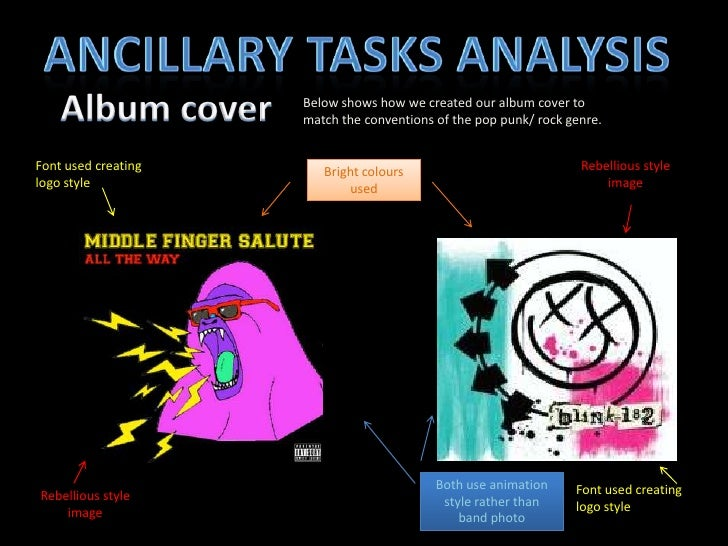 Ancillary tasks analysis<br />Album cover<br />Below shows how we created our album cover to match the conventions of the ...