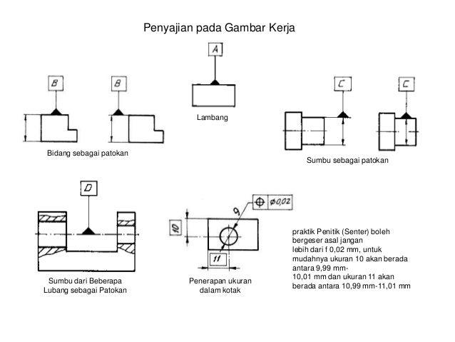 Presentation1 menerapkan aturan teknik gambar