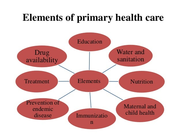 public health and primary care essay Public health and primary care: forging partnerships that matter std prevention success stories the institute of medicine (iom) recognizes that public.