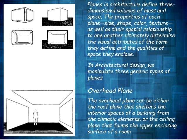 presentation1 plane-form space and order