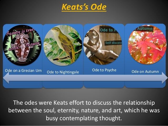 the relationship of life and art in ode to a grecian urn by john keats Ode on a grecian urn joseph wakile karlyn lienhard by: john keats born on october 31st 1795 in london england poems were not received well during his life.