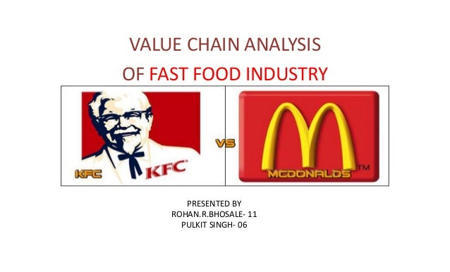 VALUE CHAIN ANALYSIS  OF FAST FOOD INDUSTRY  PRESENTED BY  ROHAN.R.BHOSALE- 11  PULKIT SINGH- 06