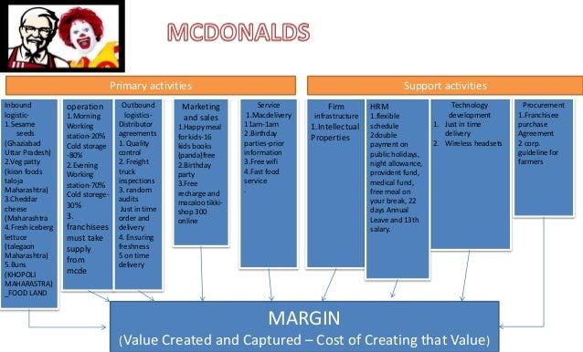 value chain analysis kfc vs mcdonalds