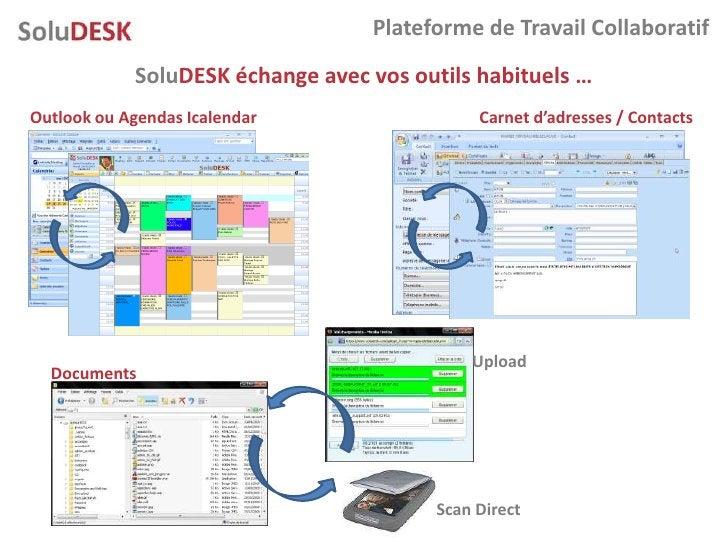 Plateforme de Travail Collaboratif             SoluDESK échange avec vos outils habituels … Outlook ou Agendas Icalendar  ...