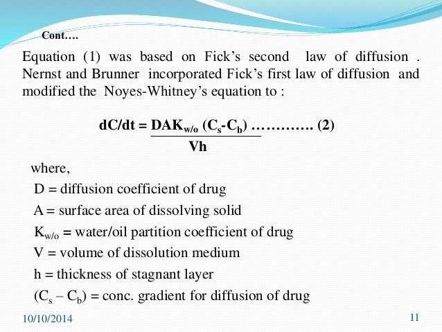 ficks principle