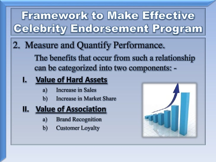 Celebrity Endorsement in Tourism Advertising: Effects on ...