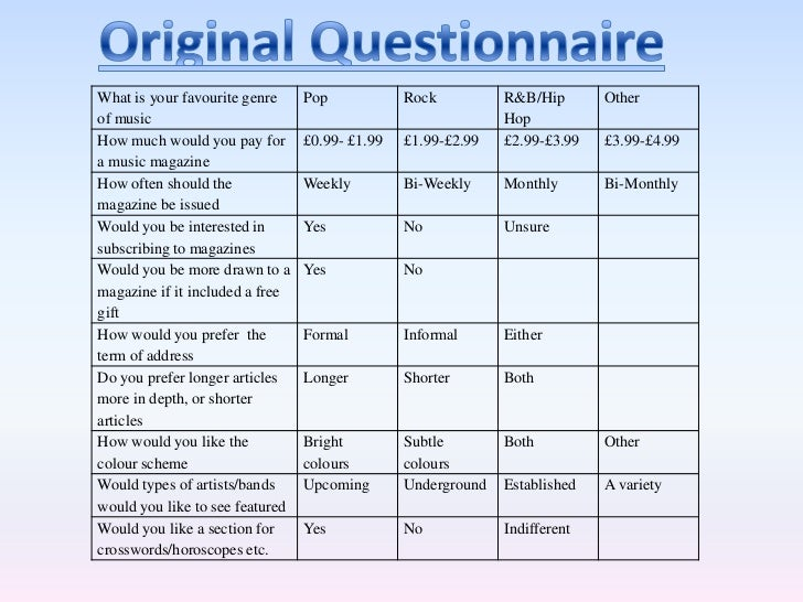 Original Questionnaire<br />