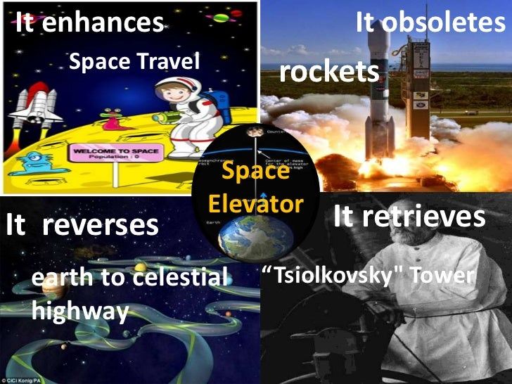 It obsoletes<br />It enhances<br />Space Travel<br />rockets<br />Space Elevator<br /> It retrieves<br />It  reverses<br /...