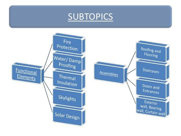 SUBTOPICS